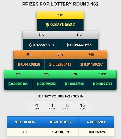 Freebitcoin-lottery