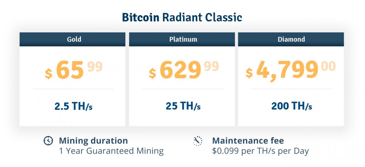 Genesis Mining Radiant Classic
