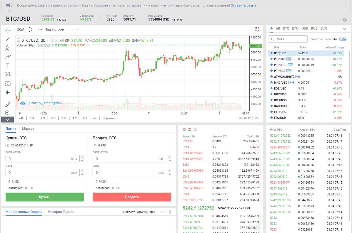 Инструменты торговли криптовалют EXMO