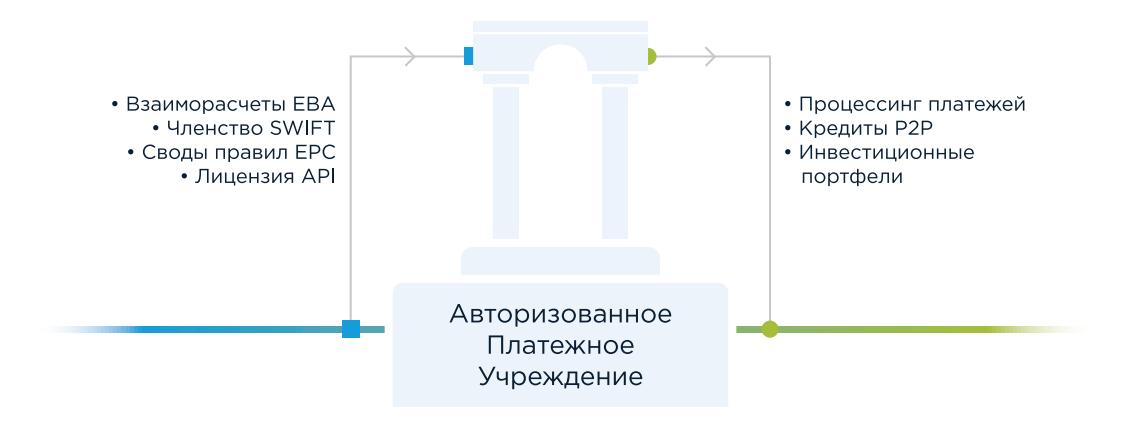 Полибиус банк
