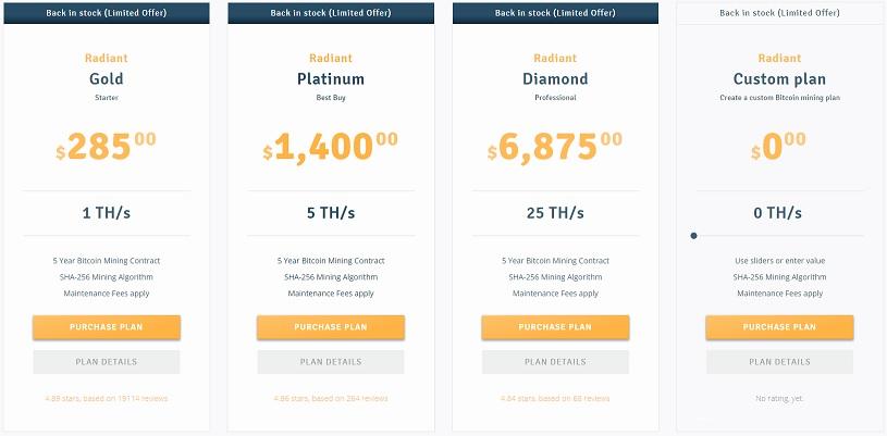 Стоимость контрактов Genesis Mining 2018
