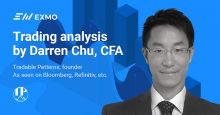 Exmo трейдинг анализ Darren Chu CFA
